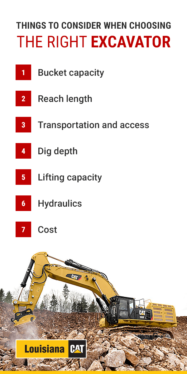 7 Things to Consider When Choosing the Right Excavator