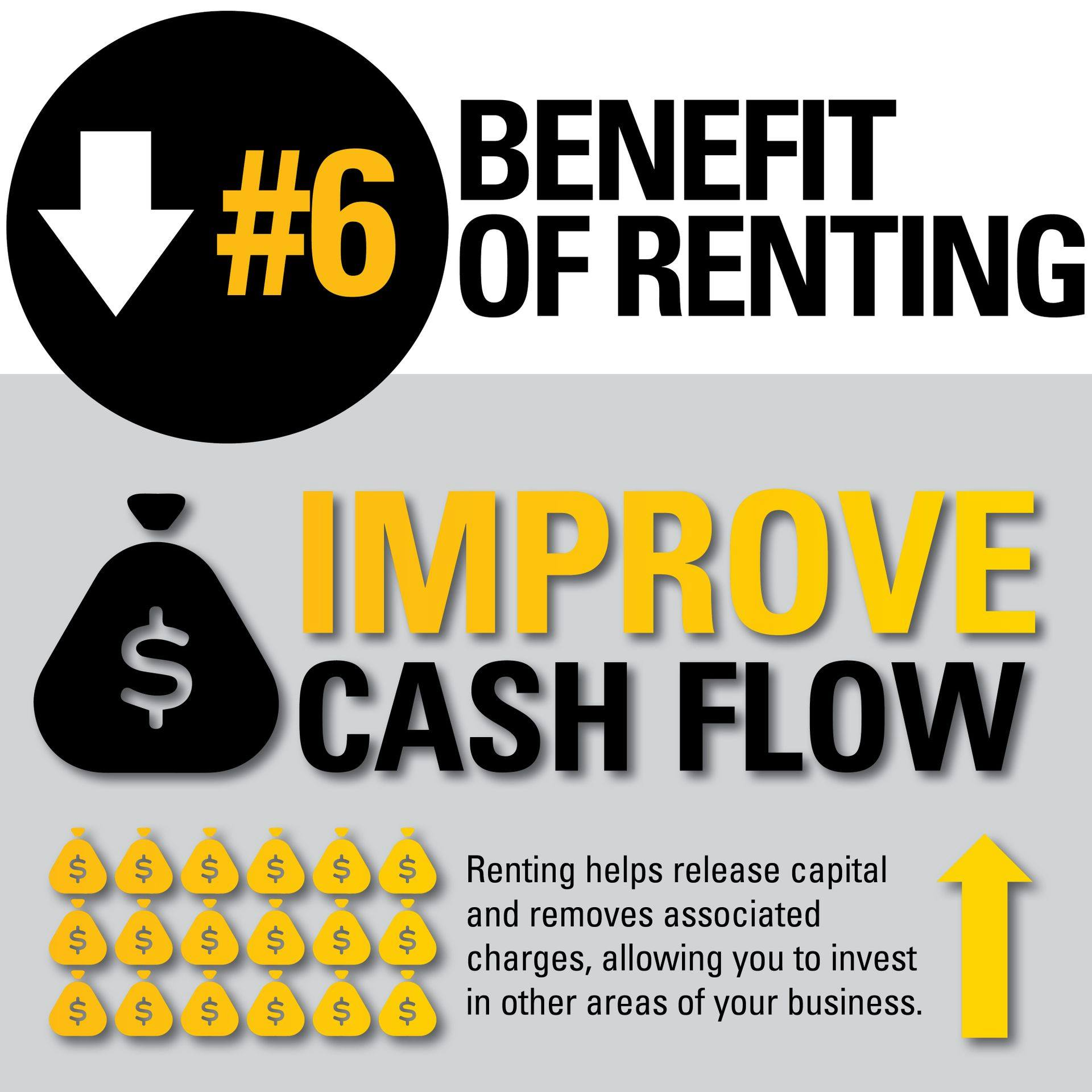 6 Benefit of Renting