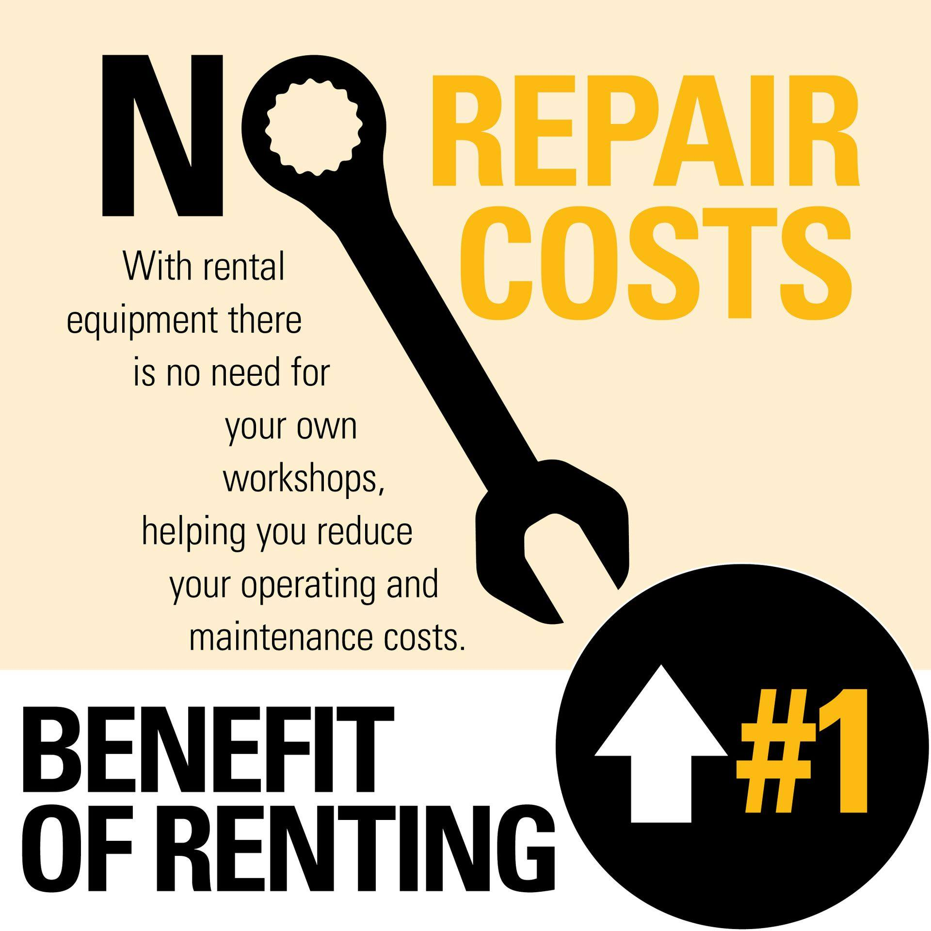 1 Benefit of Renting